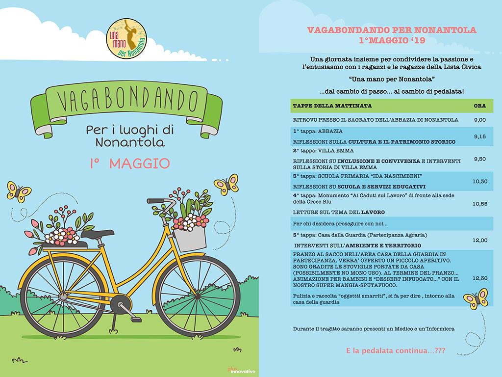 Read more about the article Vagabondando per i luoghi di Nonantola